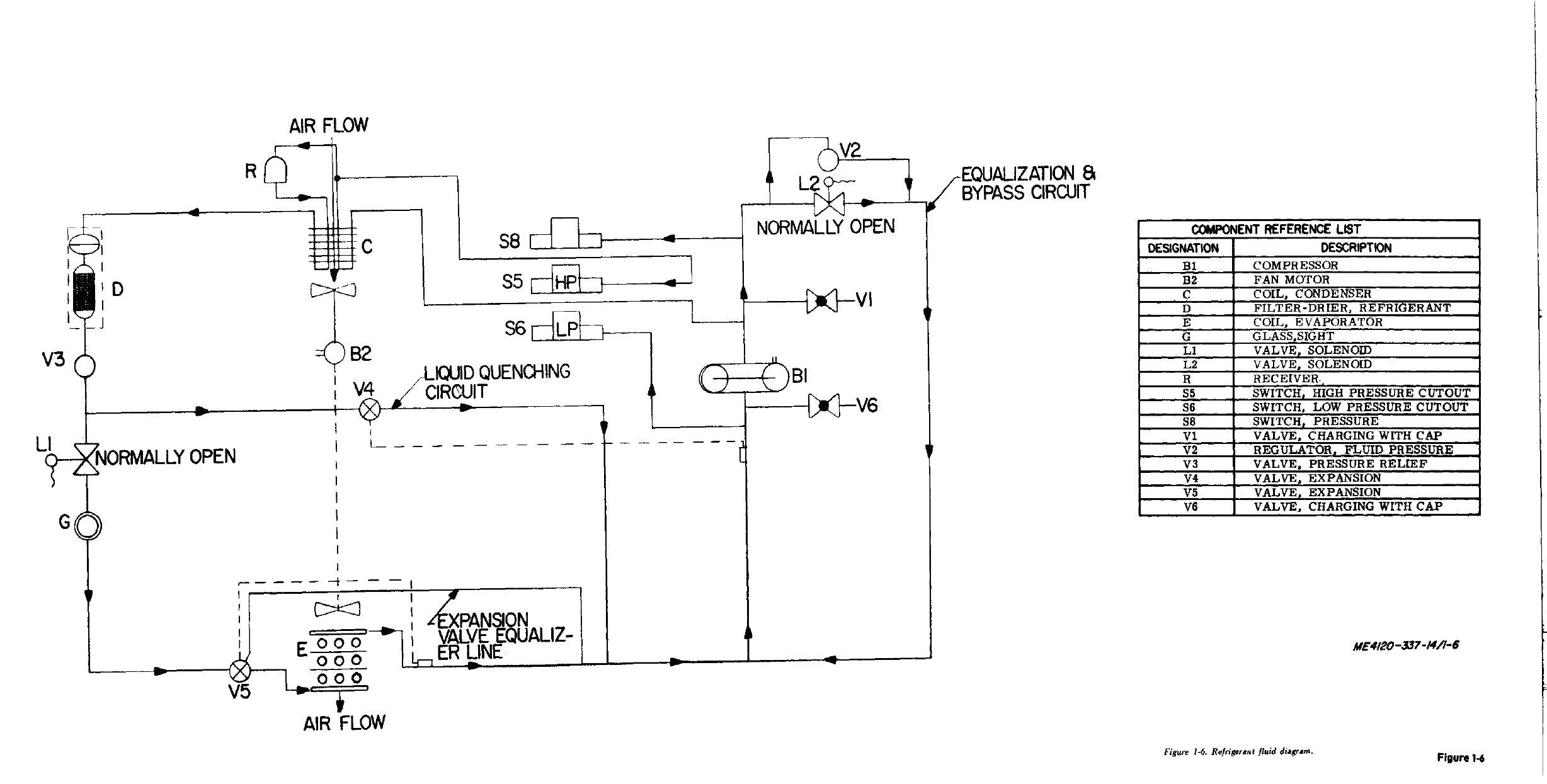Comfortmaker Air Conditioner Wiring Diagram - All Wiring Diagram Data - Air Conditioner Wiring Diagram Pdf
