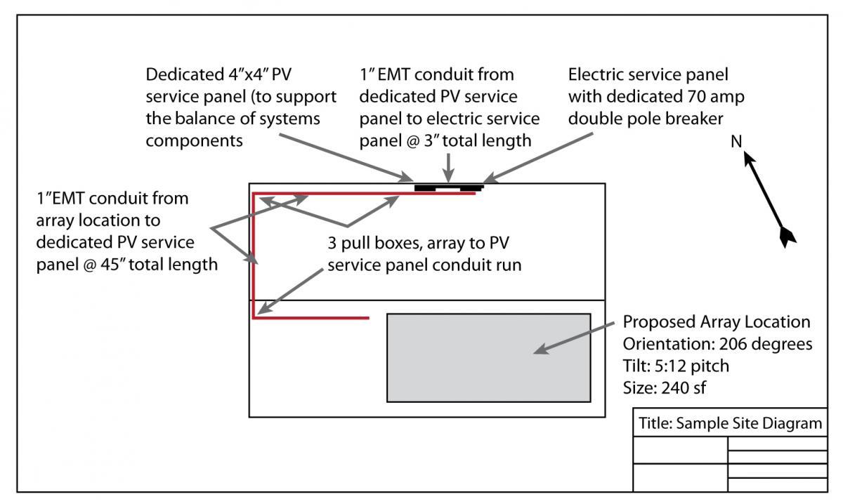 Conduit Wiring Diagram Solar | Wiring Diagram - Conduit Wiring Diagram