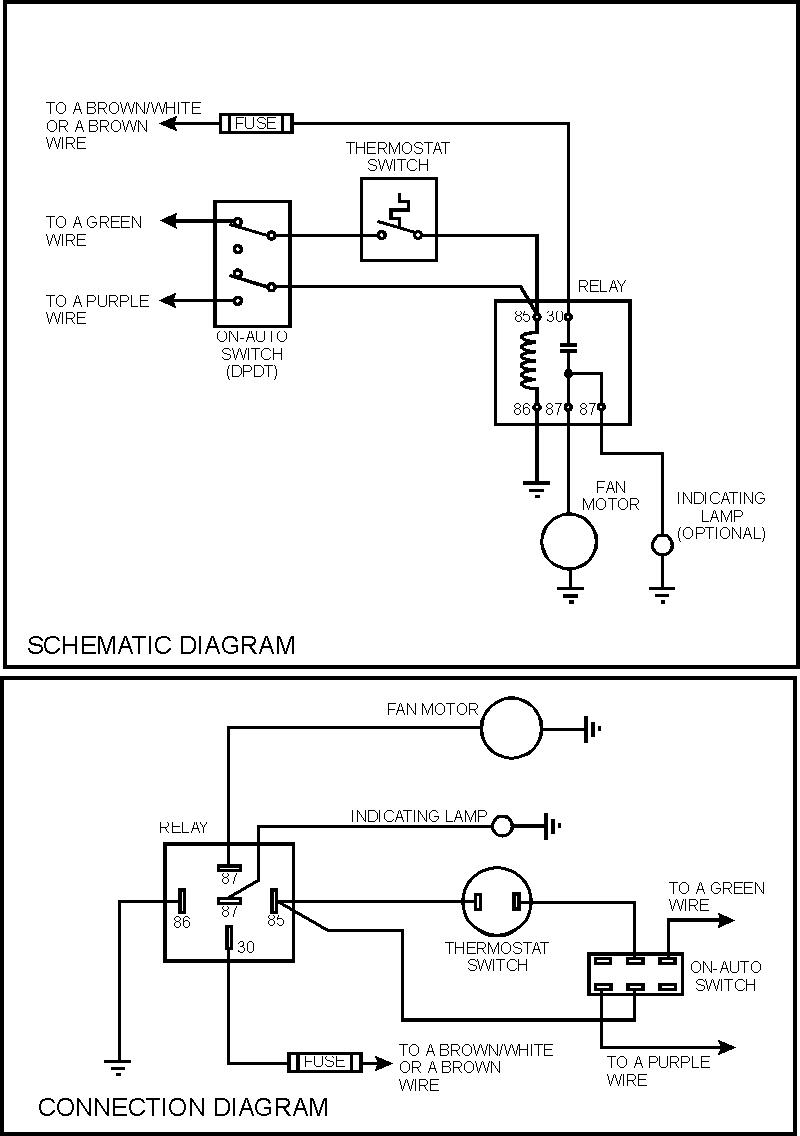 Cooling Fan Wiring - Wiring Diagrams Hubs - Electric Fan Relay Wiring Diagram