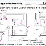Cooper Lighting Ballast Wiring Diagram   Trusted Wiring Diagram Online   Mh Ballast Wiring Diagram