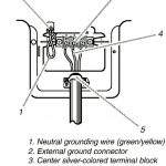 Cord And Plug   White Wire When Changing From 4 Prong To 3 On Dryer   Kenmore Dryer Wiring Diagram