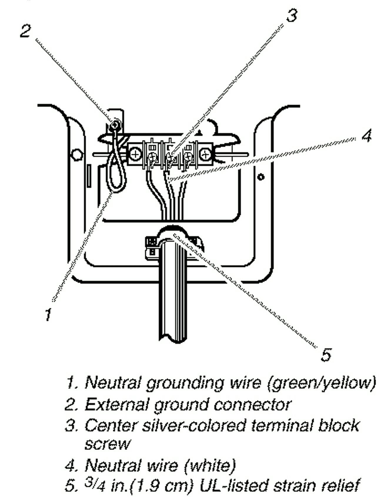 Trend Of Kenmore Dryer Wiring Diagram 41797912701