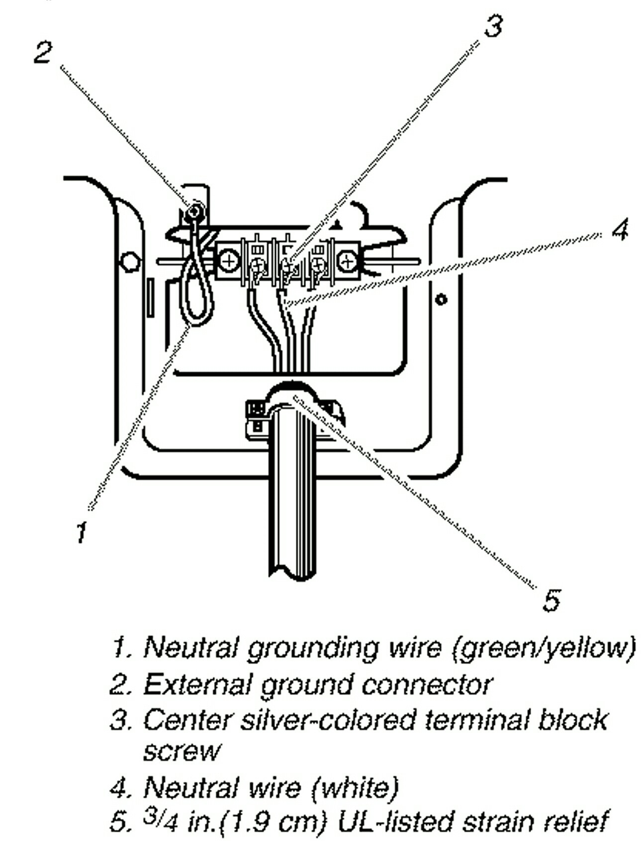 Cord And Plug - White Wire When Changing From 4 Prong To 3 On Dryer - Three Prong Plug Wiring Diagram