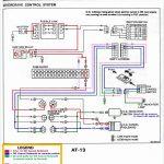 Craftsman Lawn Mower Model 917 Wiring Diagram | Manual E Books   Craftsman Model 917 Wiring Diagram