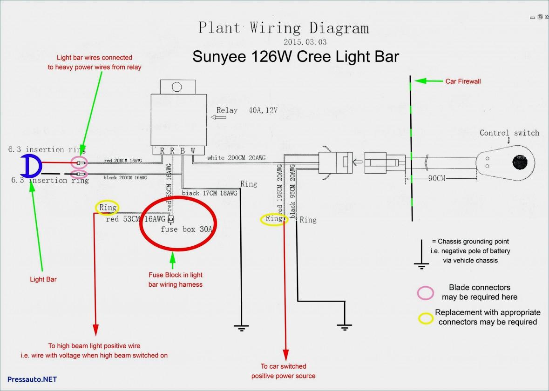 Cree Led Light Bar Wiring Diagram Pdf | Wiring Diagram - Cree Led Light Bar Wiring Diagram Pdf