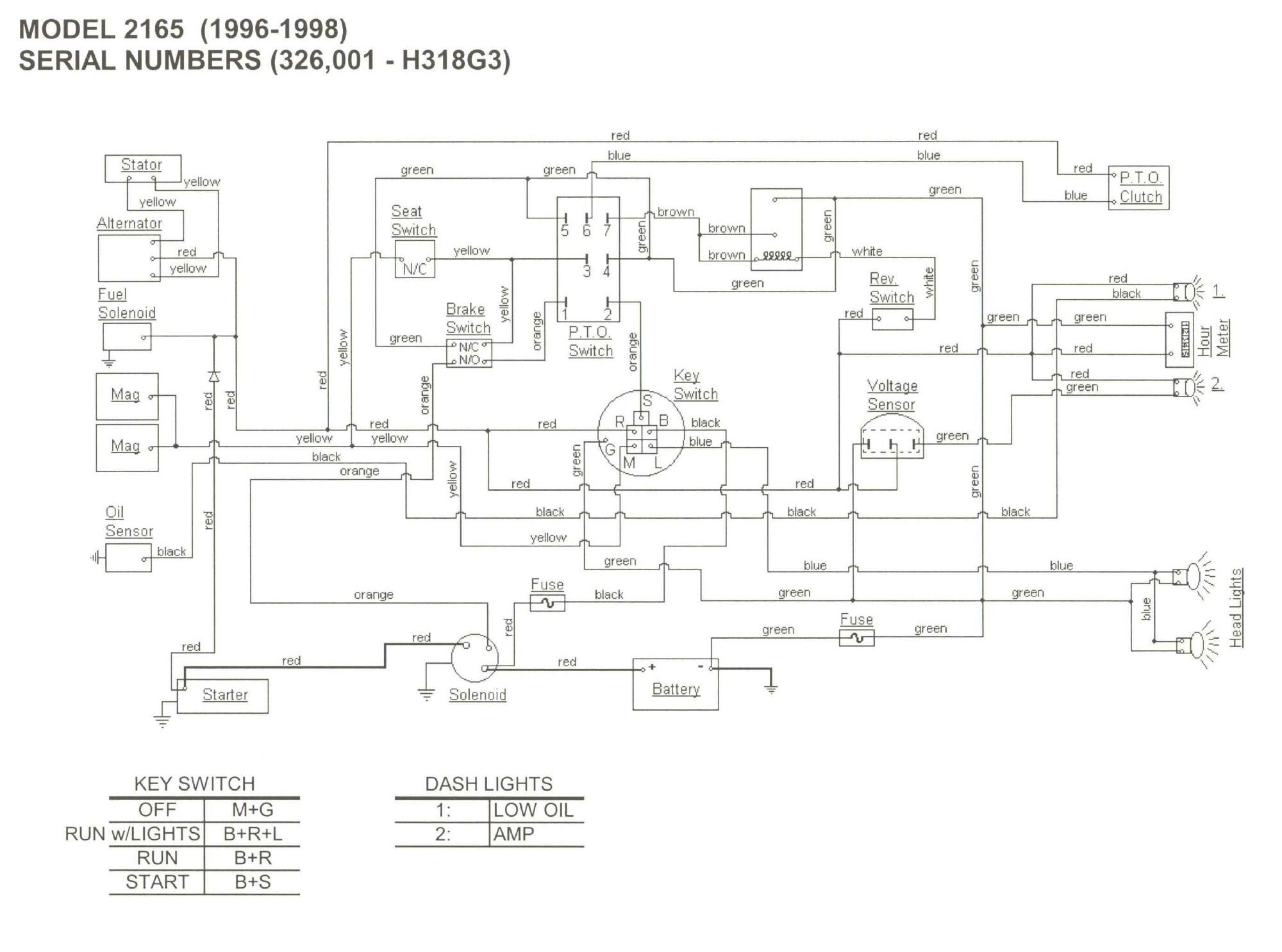 Ih Cub Cadet Forum  2165 Wiring Diagram