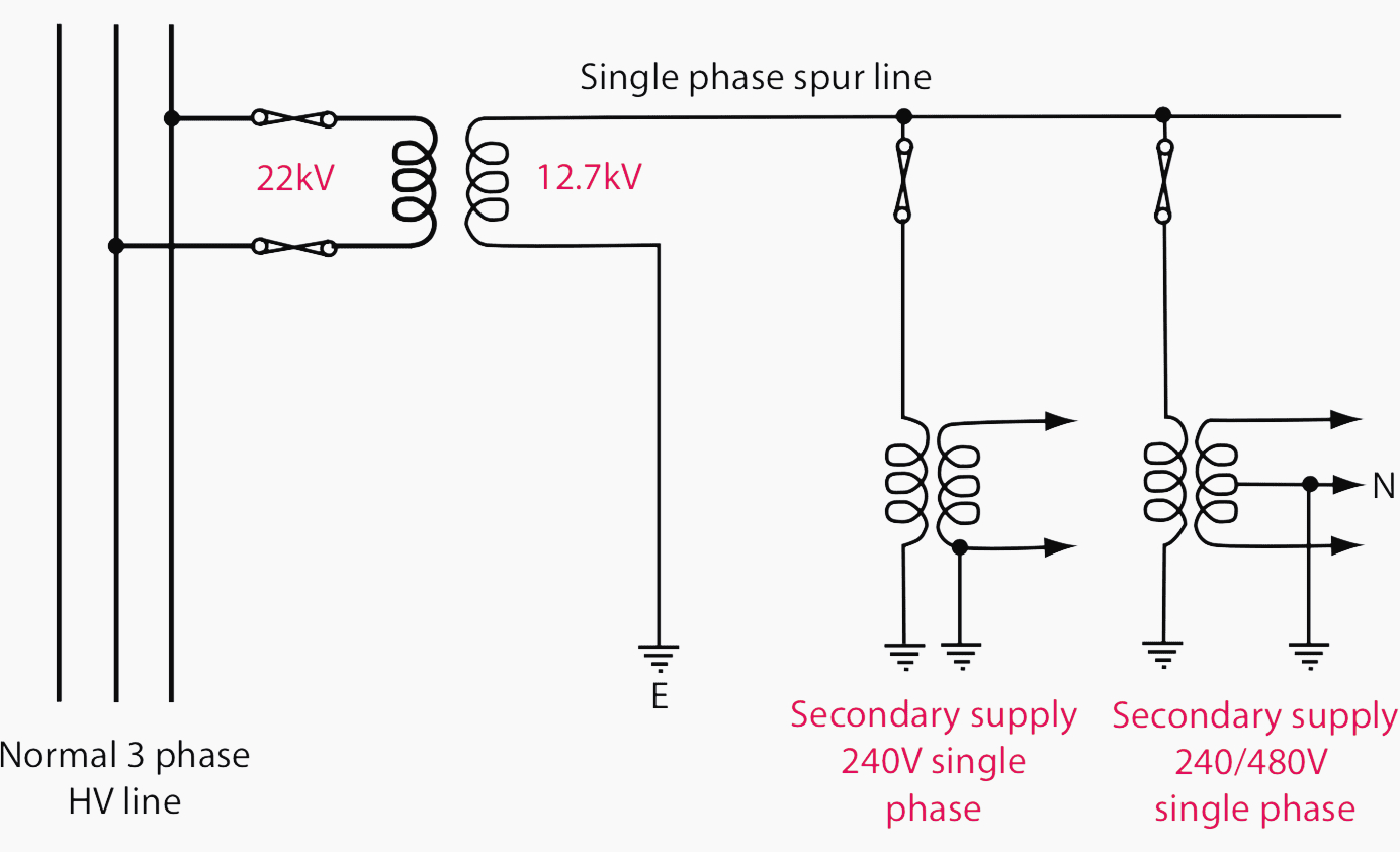 220v 4 Wire Diagram - Wiring Diagram Data