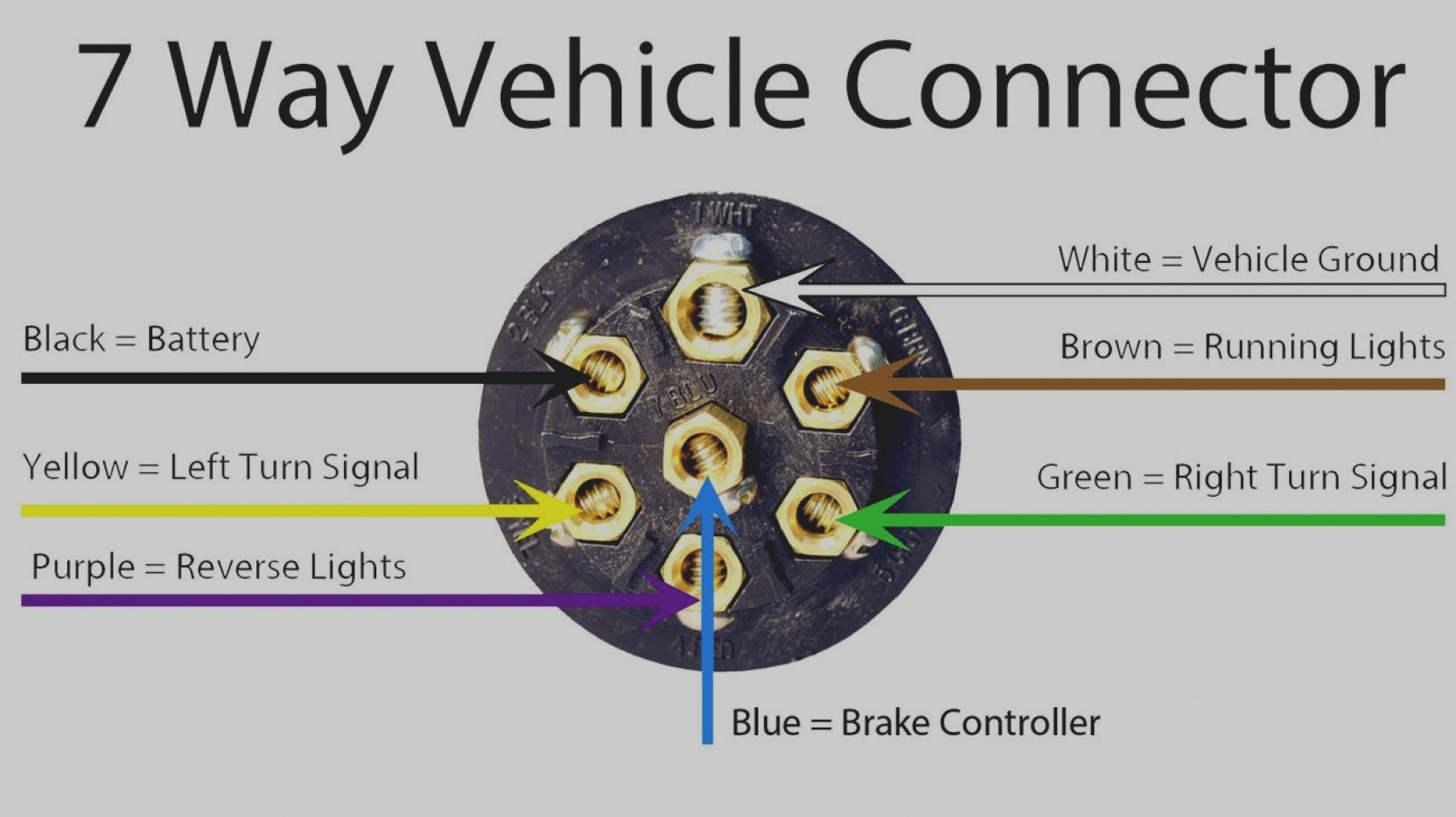 Curt Wiring Diagram | Wiring Library - Chevy 7 Pin Trailer Wiring Diagram