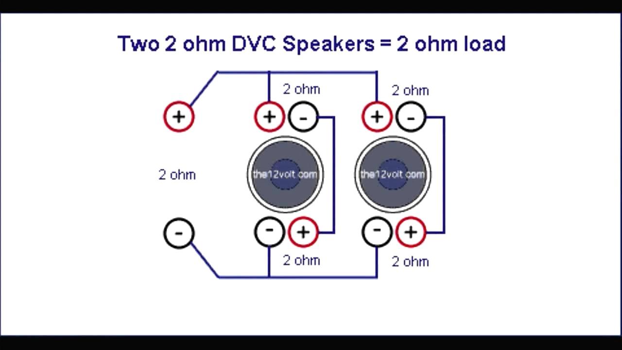 Cvr 12 Wiring Diagram | Wiring Diagram - Kicker Cvr 12 Wiring Diagram