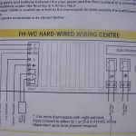 Danfoss Underfloor Heating Wiring Centre Diagram   Wiring Diagrams Hubs   Honeywell Thermostat Wiring Diagram