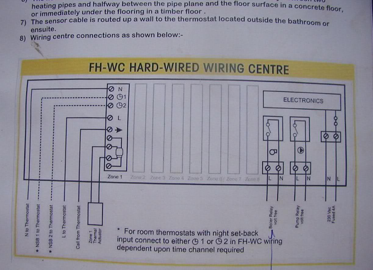 Danfoss Underfloor Heating Wiring Centre Diagram - Wiring Diagrams Hubs - Honeywell Thermostat Wiring Diagram