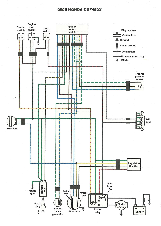 """Dan's Motorcycle """"wiring Diagrams"""" - Motorcycle Wiring Diagram"""
