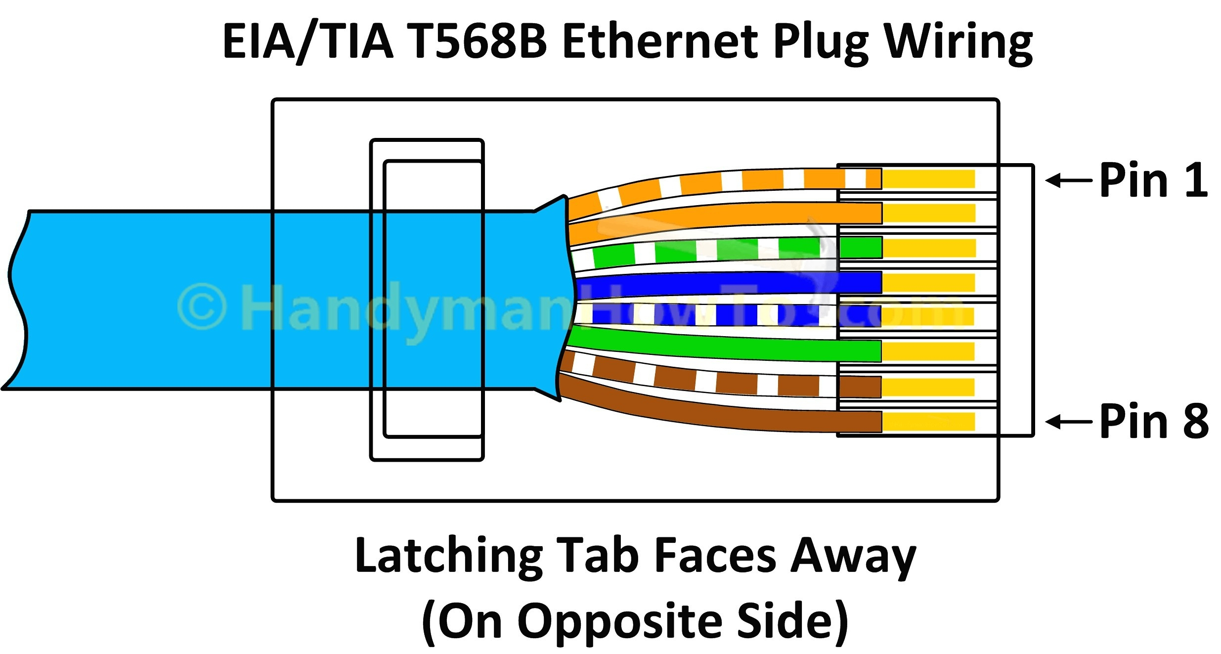 Data Jack Wiring | Wiring Diagram - Cat 5 Wiring Diagram