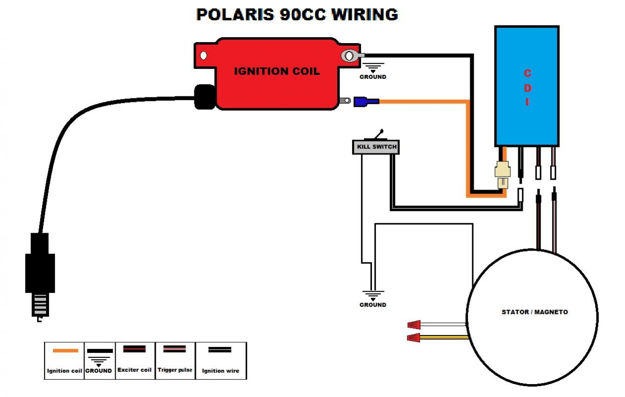 Dc Cdi Ignition Wiring Diagram With Images - Wiring Diagrams - Cdi Wiring Diagram