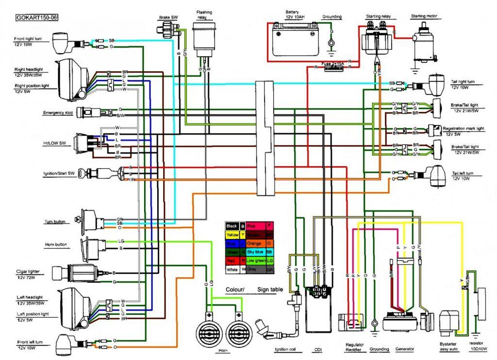 Dc Cdi Wiring Diagram