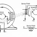 Dc Motor Wiring Diagrams | Wiring Diagram   Windshield Wiper Motor Wiring Diagram