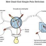 Dead End Single Pole Switches   Jlc Online   Electrical, Electrical   Single Pole Switch Wiring Diagram