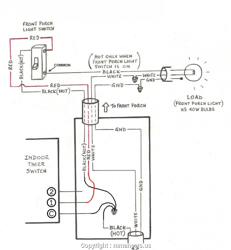 Decora Switch Wiring Diagram | Wiring Library - Leviton Decora 3 Way Switch Wiring Diagram 5603