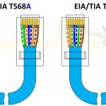 Diagram Of Ethernet Wiring   Wiring Diagrams Hubs   Network Wiring Diagram