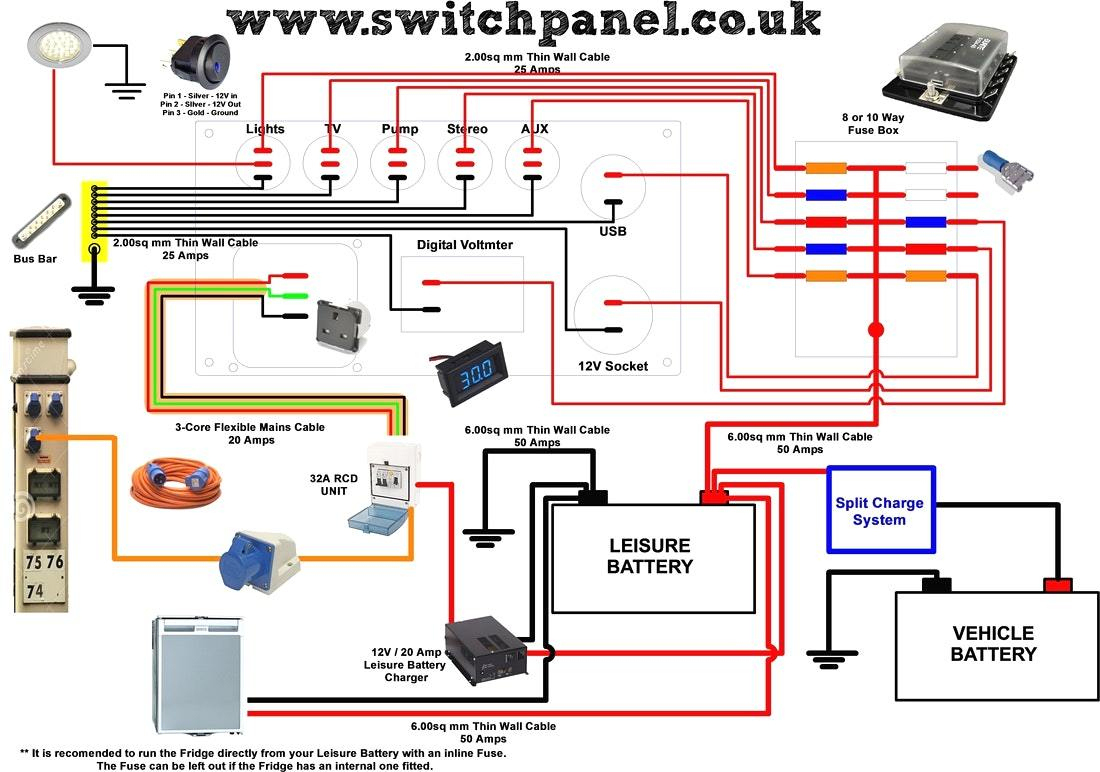 Diagram Of Inverter Connected With Home Wiring Camper Van Conversion - Camper Trailer Wiring Diagram