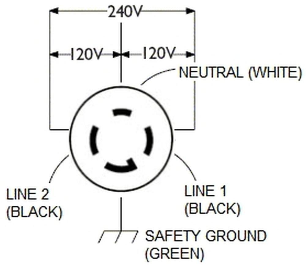 Diagram Wiring L14 30 30A | Wiring Diagram - L14-30 Wiring Diagram