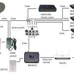 Directv Genie Hook Up Diagram | Wiring Diagram   Directv Genie Wiring Diagram