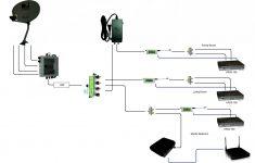 Directv Swm Dish Wiring Diagram | Wiring Diagram – Directv Swm 8 Wiring Diagram