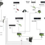 Directv Swm Splitter Wiring Diagram On And Installation 245984 Jpg   Directv Swm Splitter Wiring Diagram