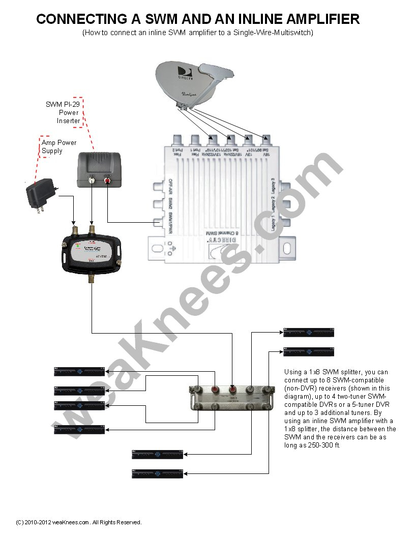 Directv Swm Wiring Diagrams And Resources - Direct Tv Satellite Dish Wiring Diagram