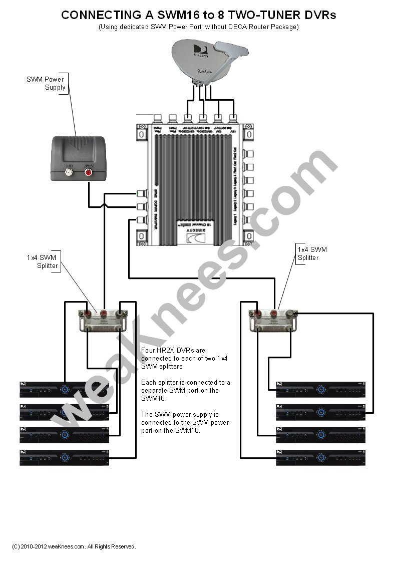 Directv Swm Wiring Diagrams And Resources - Directv Swm 16 Wiring Diagram