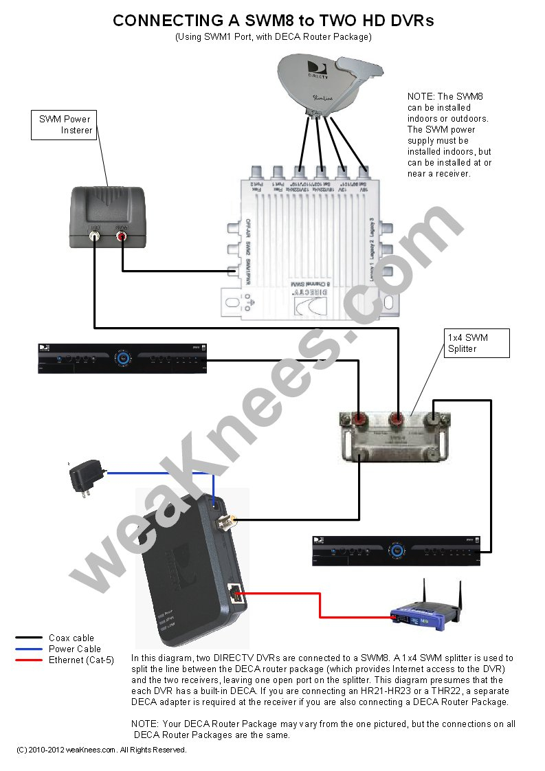 Directv Swm Wiring Diagrams And Resources - Directv Swm 8 Wiring Diagram