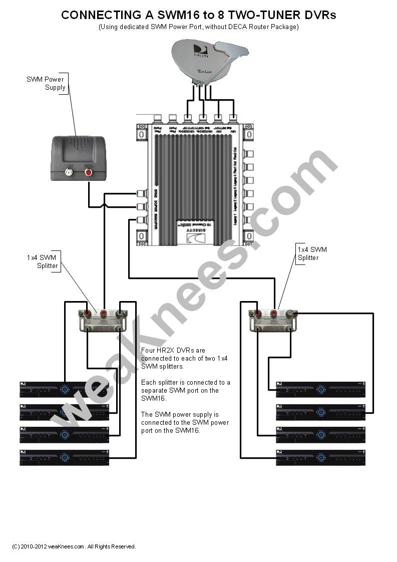 Directv Swm Wiring Diagrams And Resources - Directv Swm Wiring Diagram
