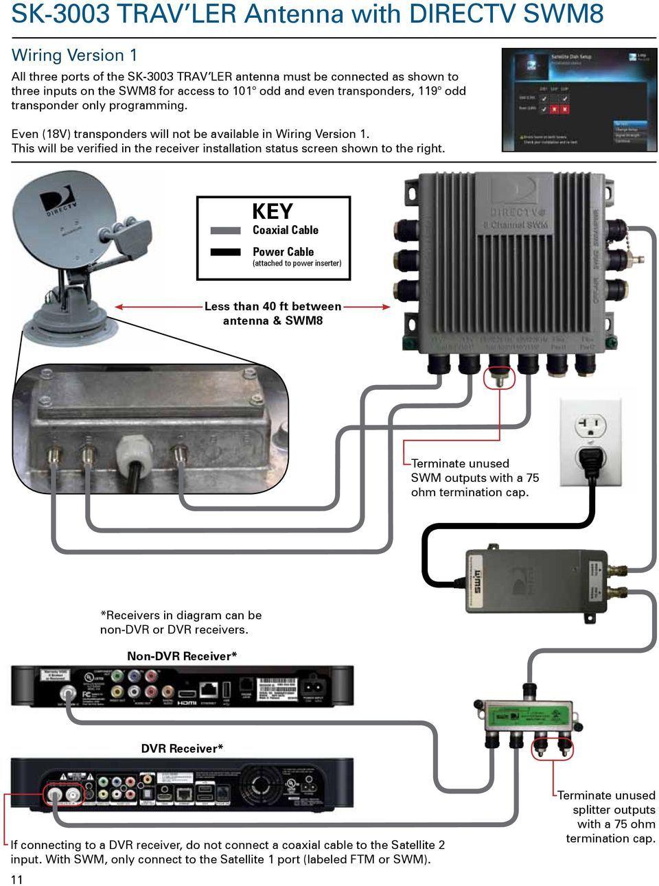 Directv Wiring Diagram — Kejomoro Fresh Ideas - Directv Swm Splitter Wiring Diagram