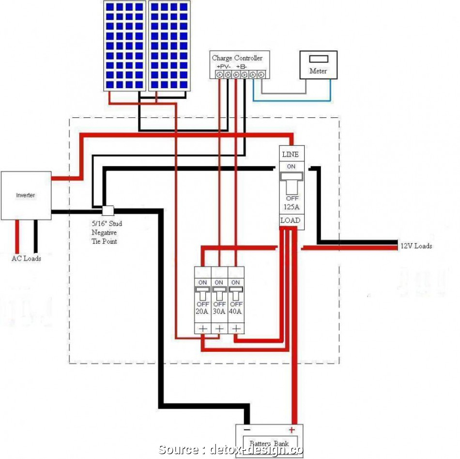 Disconnect Gfci Wiring Diagram | Best Wiring Library - 60 Amp Disconnect Wiring Diagram