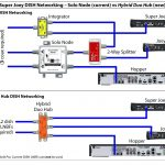 Dish 222K Wire Diagram | Wiring Library   Dish Wally Wiring Diagram