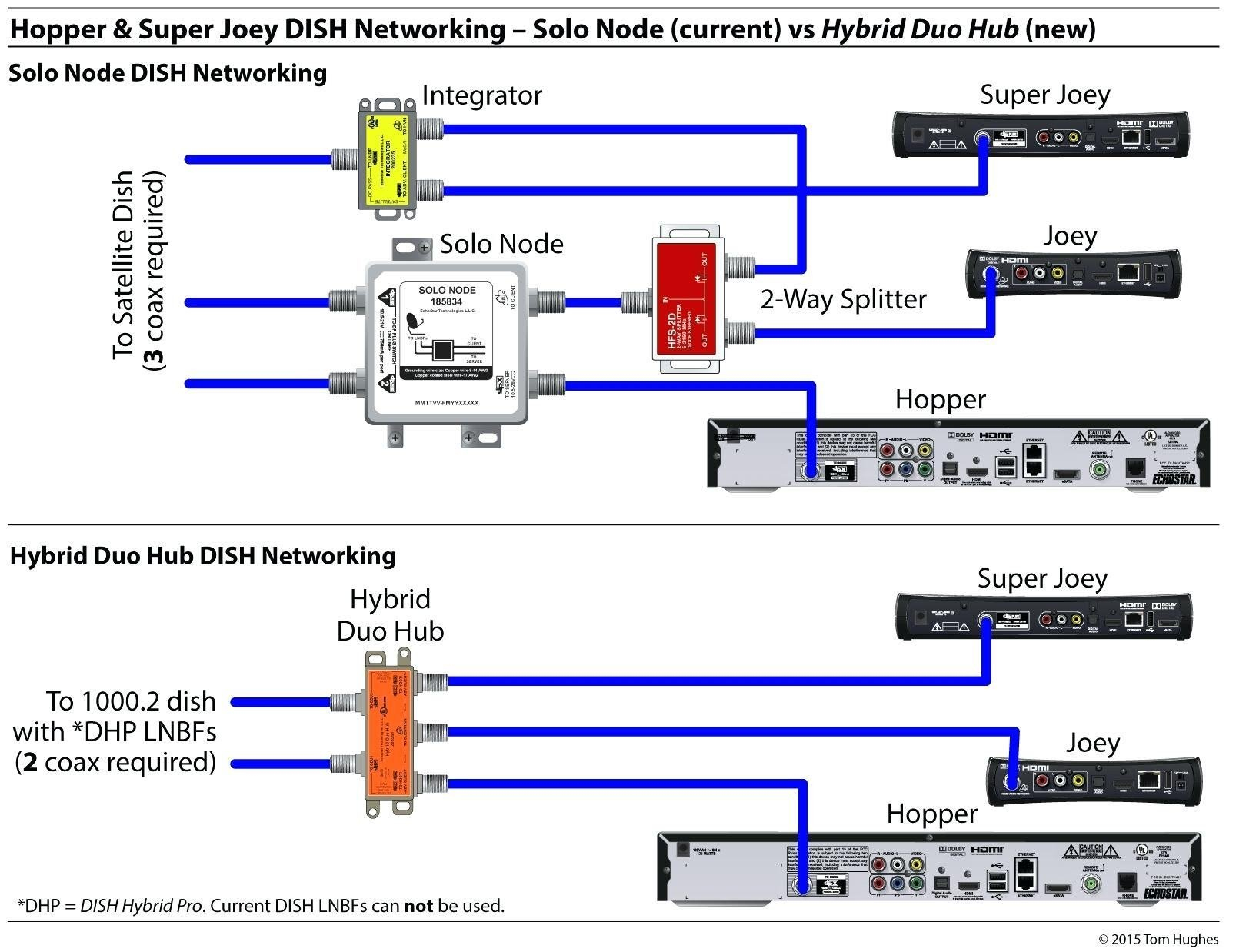 Dish 222K Wire Diagram   Wiring Library - Dish Wally Wiring Diagram