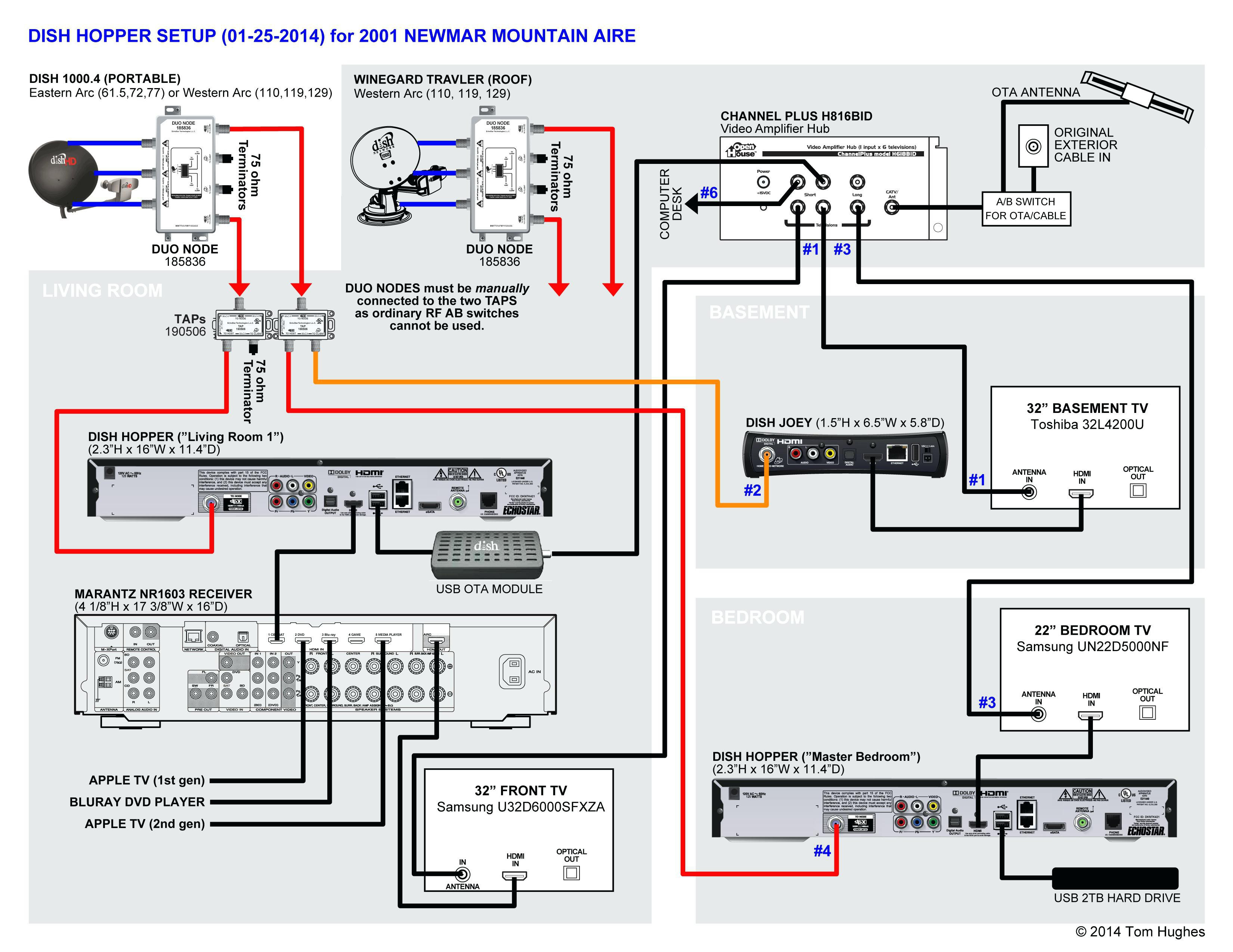 Dish 722 Receiver Wiring Diagram | Wiring Diagram - Dish Vip722K Wiring Diagram