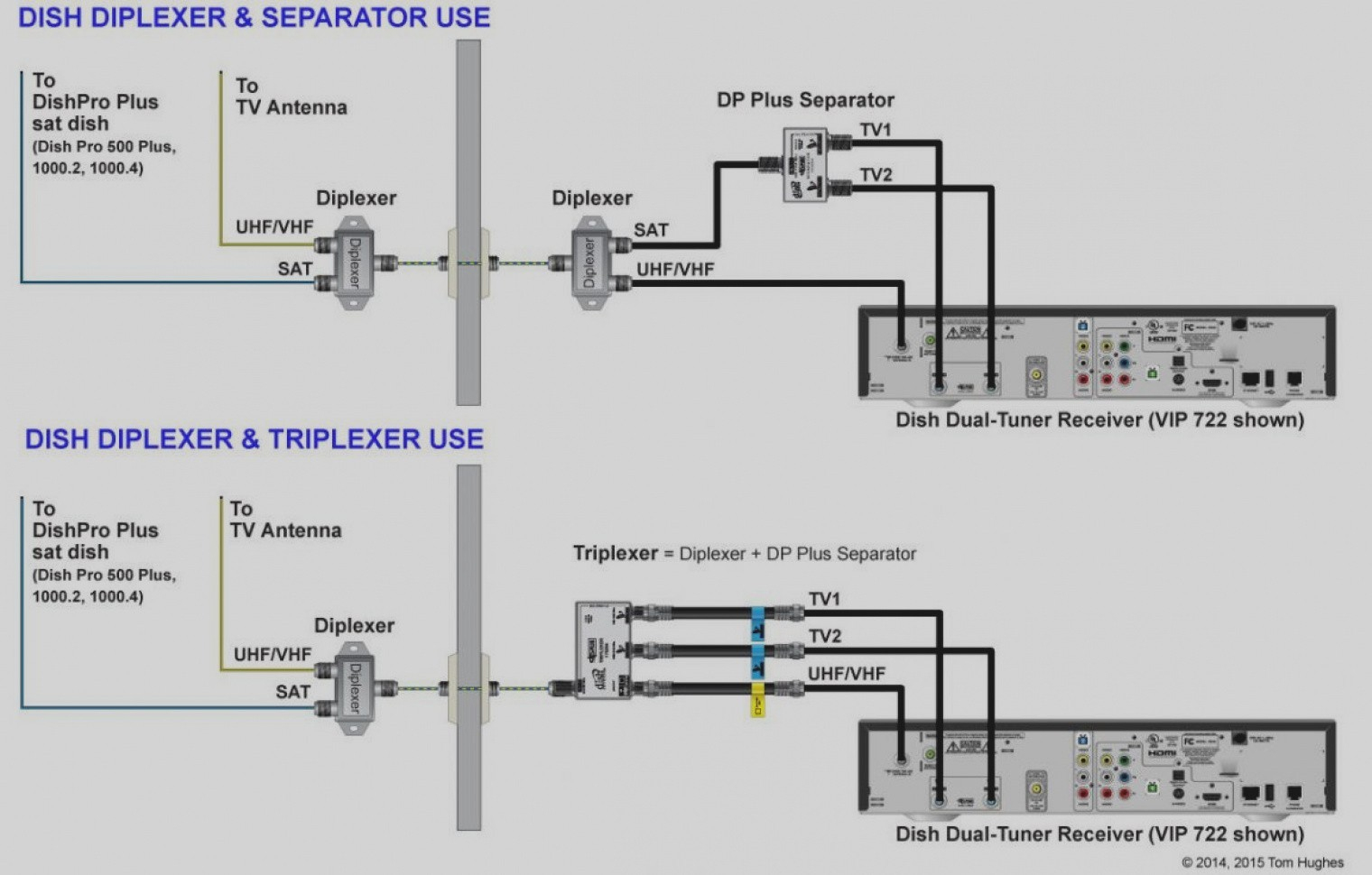 Dish 722 Wiring Diagram - Wiring Diagram Blog - Dish Vip722K Wiring Diagram