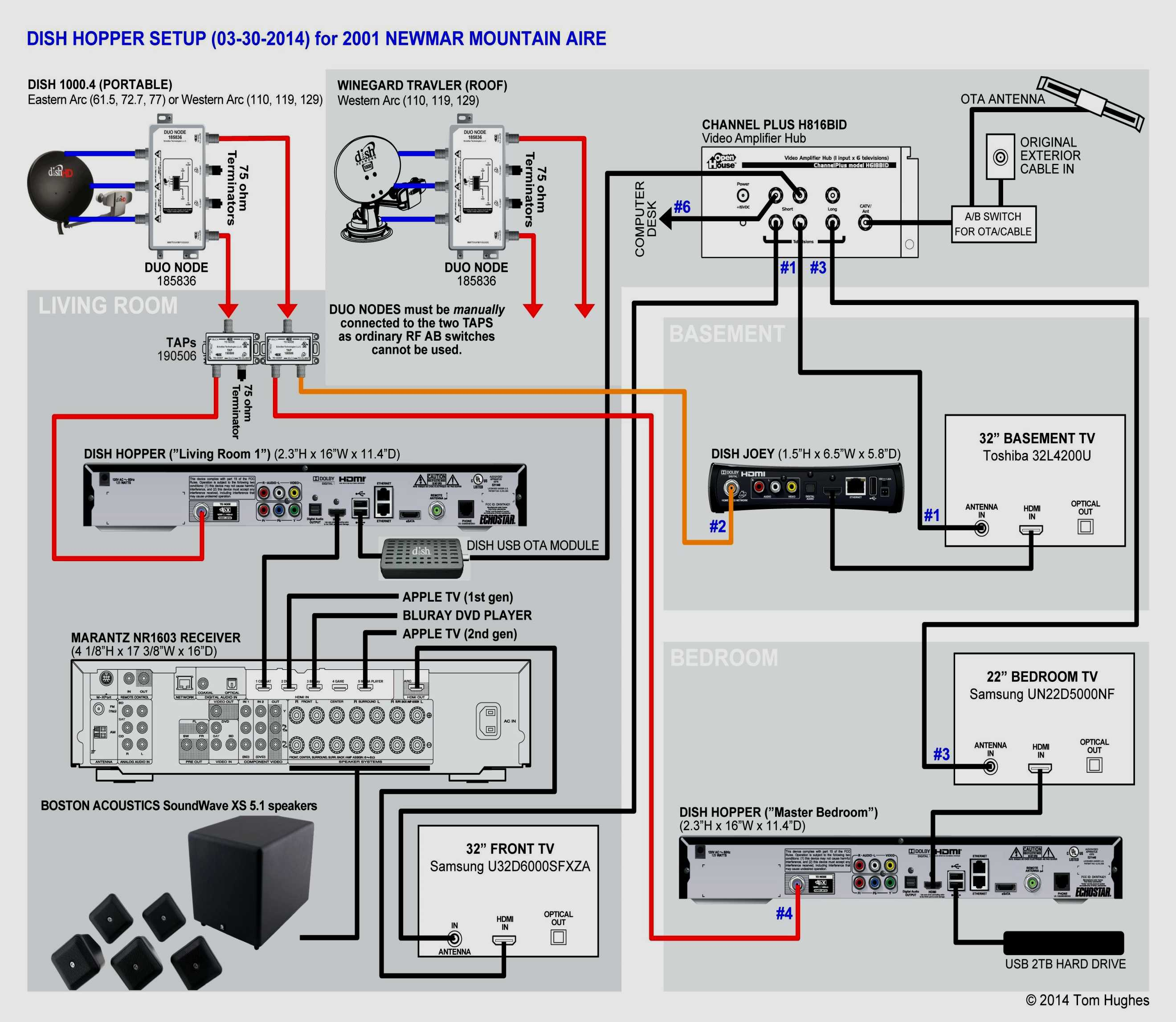 Dish 722K Wiring Diagram | Wiring Diagram - Dish Vip722K Wiring Diagram