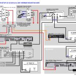 Dish Network Home | Www.topsimages   Dish Wally Wiring Diagram