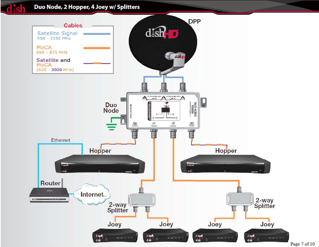 Dish Network Wiring Diagram   Wiring Library - Dish Hopper Joey Wiring Diagram