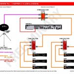 Dish Wiring Diagram | Wiring Diagram   Directv Wiring Diagram