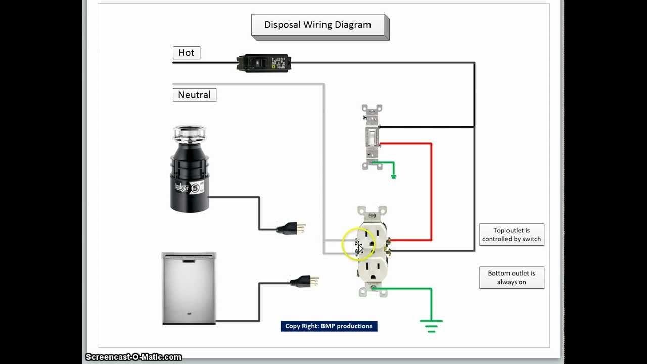 Disposal Wiring Diagram | Garbage Disposal Installation | Pinterest - Switched Outlet Wiring Diagram