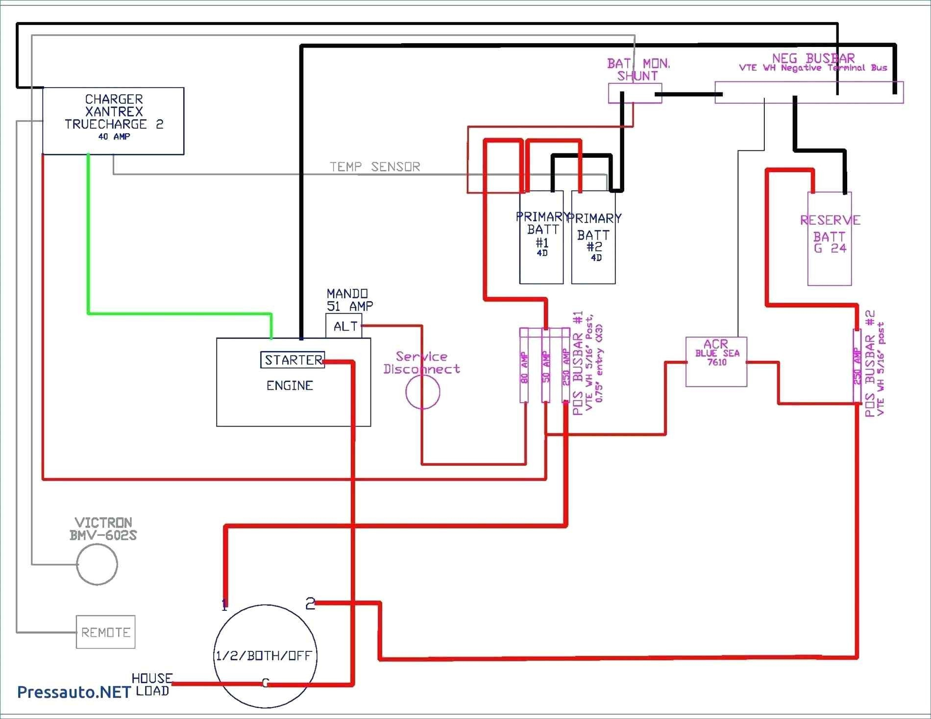Diy Wiring A House - Wiring Diagrams Hubs - Residential Wiring Diagram