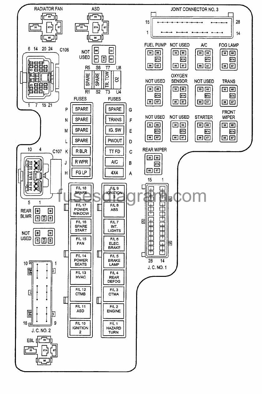 Dodge Dakota Fuse Diagram - Data Wiring Diagram Today - 2002 Dodge Dakota Wiring Diagram