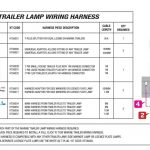 Dodge Ram 1500 Trailer Wiring Diagram Save 2001 Valid 2003 Of Random   7 Way Trailer Plug Wiring Diagram Dodge