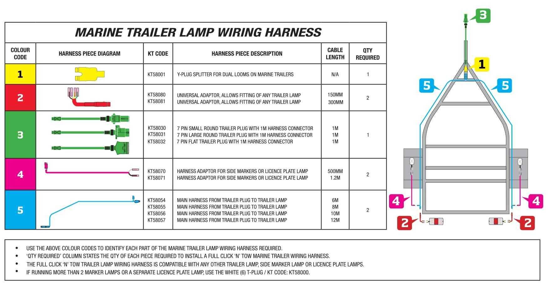 7 Way Trailer Plug Wiring Diagram Dodge