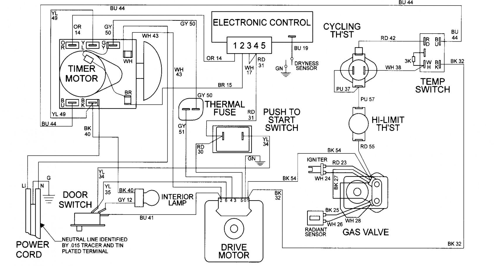 Dryer Schematic | Wiring Diagram - Dryer Wiring Diagram