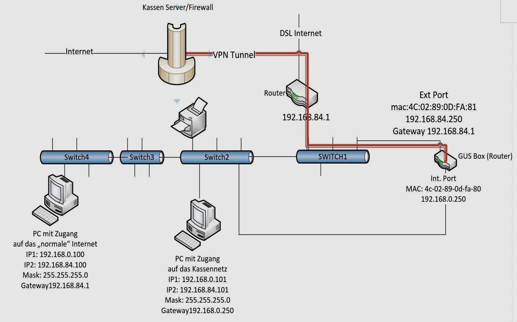 Dsl Phone Jack Wiring Diagram from 2020cadillac.com
