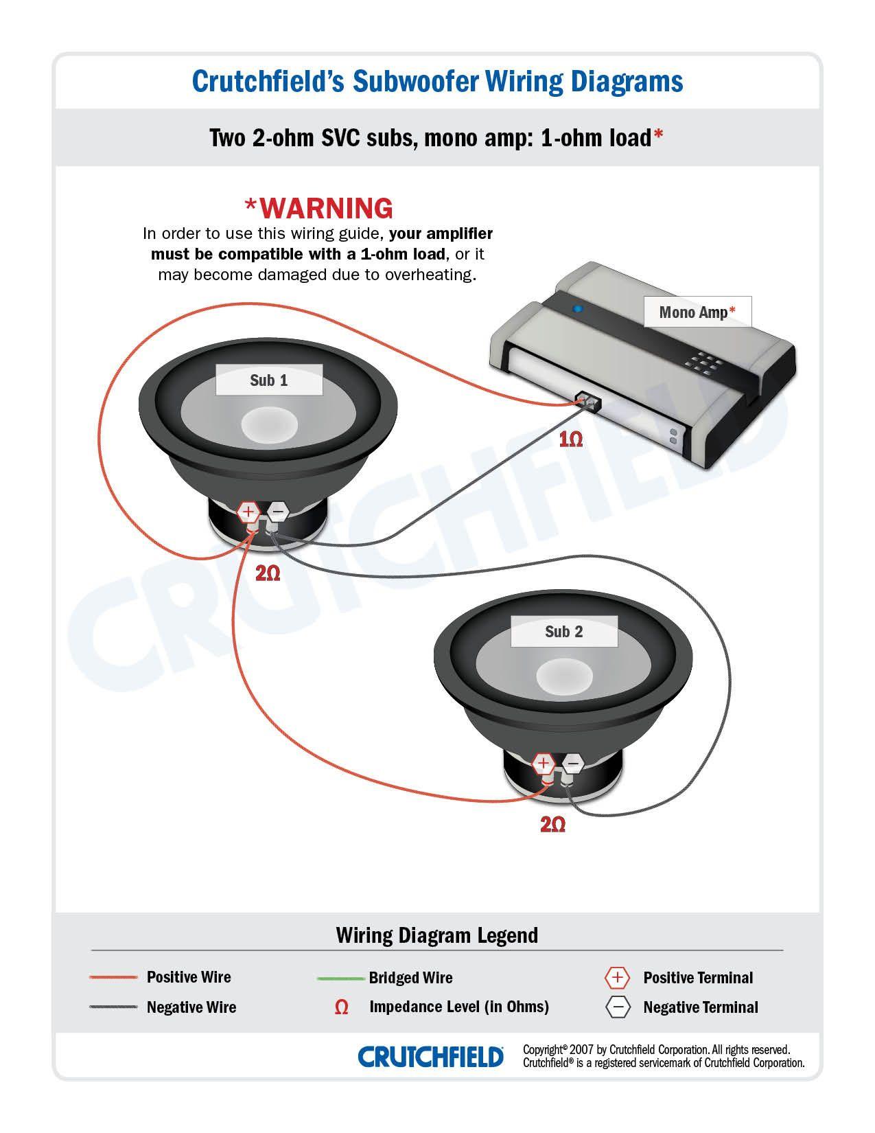 Dual 2 Channel Amp Wiring Diagram   Manual E-Books - 2 Channel Amp Wiring Diagram